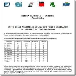 carisbo110126