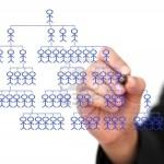 Quali prospettive per la gestione del personale